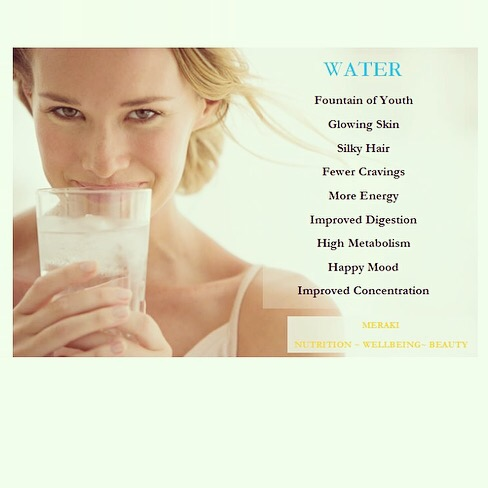 Importance of Water for Wellbeing